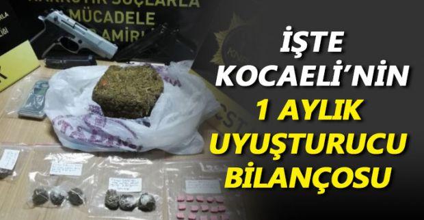 Kocaeli'nin 1 aylık uyuşturucu bilançosu!